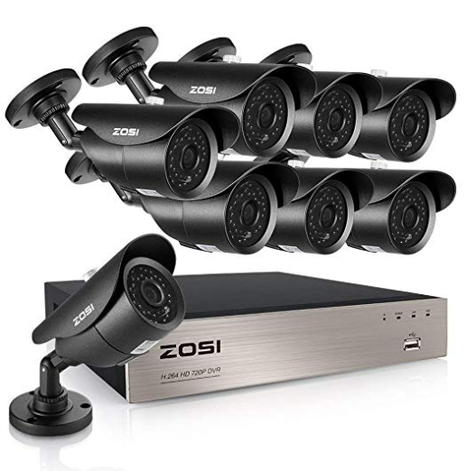 zhfghjkl - Install Surveillance Cameras To Increase The Security Of Your Property